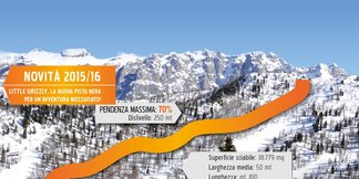 Marilleva inaugura la Little Grizzly: nuova e adrenalinica pista nera - ©Ski.it