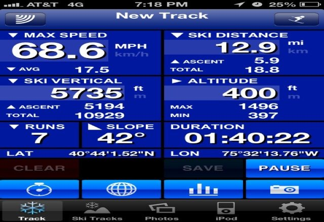 68.6 mph.  full tuck down challenger.