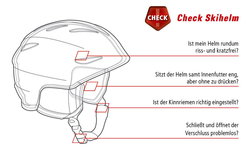 Op zoek naar een geschikte helm met