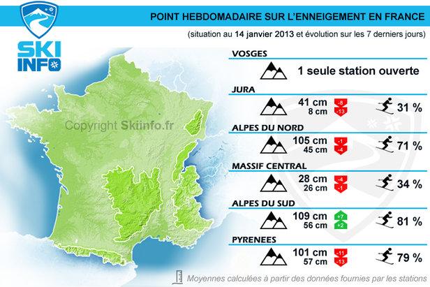 Enneigement en France 14 janvier 2014