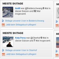 Das Profil mit den meisten Skitagen wird auf der Skigebietsseite angezeigt - ©Skiinfo.de
