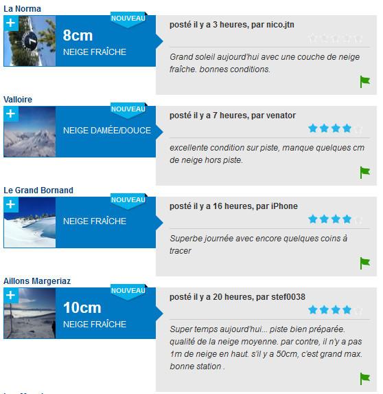 observations relevées depuis les pistes de ski concernant les conditions d'enneigement