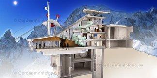 Nowości narciarskie we Włoszech: nowe wyciągi, nowe trasy w sezonie 2015/2016