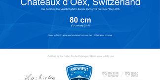 Snowiest Resort of the Week (4/2016): Lídrom tabuľky v štvrtom týždni je Švajčiarsko ©Skiinfo