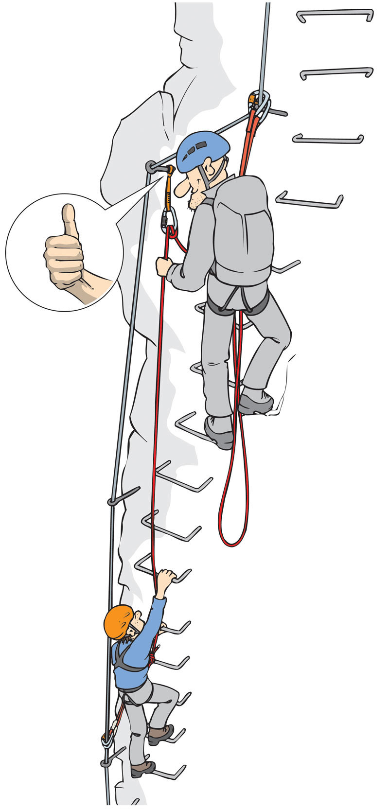Klettersteige: Richtige Betreuung von Kindern - © DAV