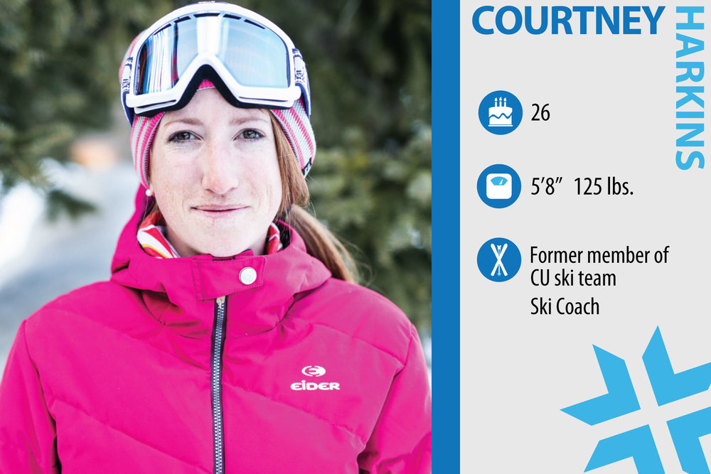 "Courtney Harkins. Job in real life: Content Manager for the U.S. Ski Team. If I owned a ski area… ""It'd look like Silverton, with endless powder and free beer. And puppies. There'd be puppies at the bottom of the lift."" - © Liam Doran"