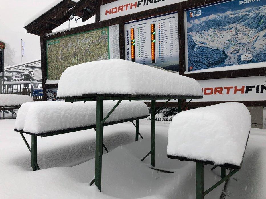 Čerstvý sneh na Donovaloch (13.12.2019) - © facebook | PARK SNOW Donovaly