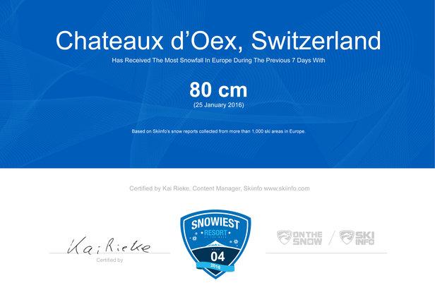 Snowiest Resort of the Week - víťaz je zo Švajčiarska  - © Skiinfo