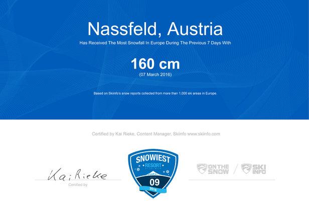 Snowiest Resort of the Week - Najviac zasnežené stredisko je Nassfeld v Rakúsku  - © Skiinfo