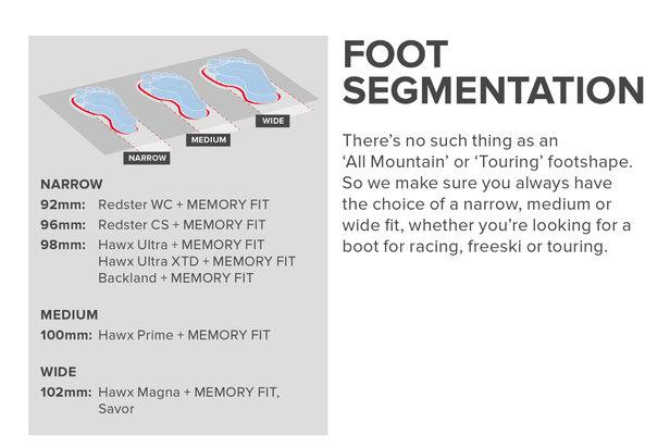 Die Breiteneinteilung in narrow (eng), medium (mittel), und wide (weit) hilft bei der Wahl des passenden Skischuhs bzw. der Passform.  - © Atomic